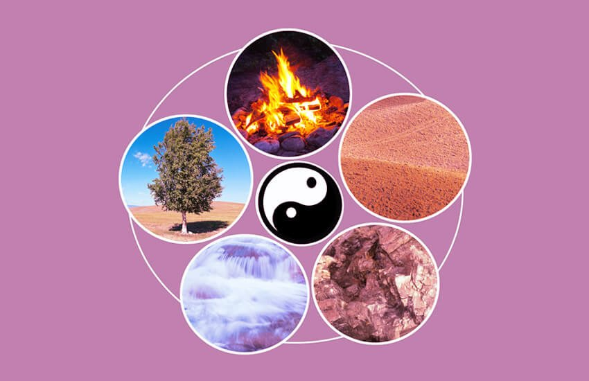 The 5 Element Archetypes – Discover Your True Nature
